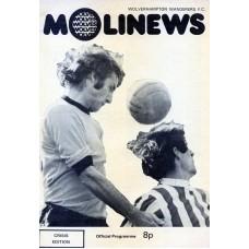 16/02/1974  Wolverhampton Wanderers v Birmingham City